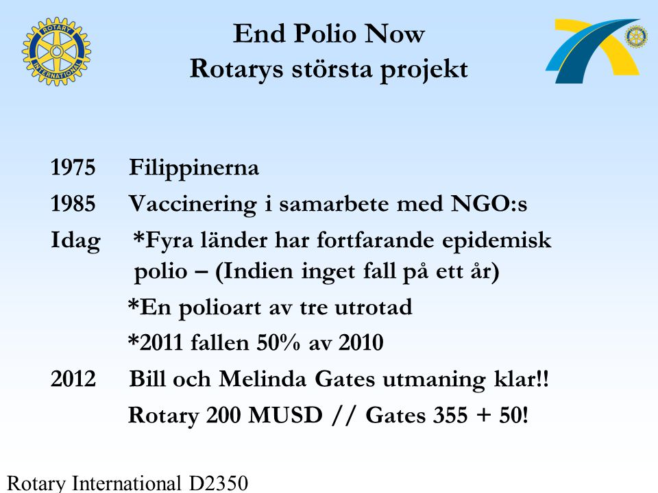 End Polio Now Rotarys största projekt