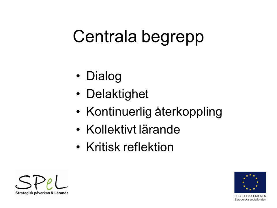 Centrala begrepp Dialog Delaktighet Kontinuerlig återkoppling