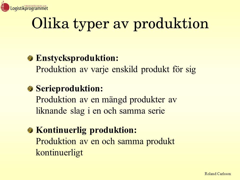 Olika typer av produktion