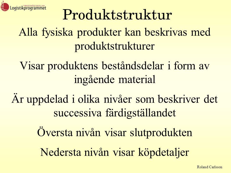 Produktstruktur Alla fysiska produkter kan beskrivas med produktstrukturer. Visar produktens beståndsdelar i form av ingående material.