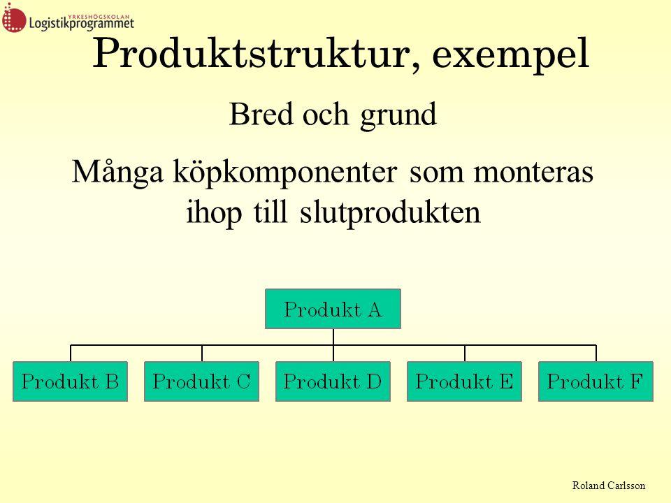 Produktstruktur, exempel