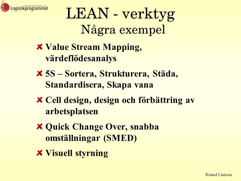 LEAN - verktyg Några exempel Value Stream Mapping, värdeflödesanalys