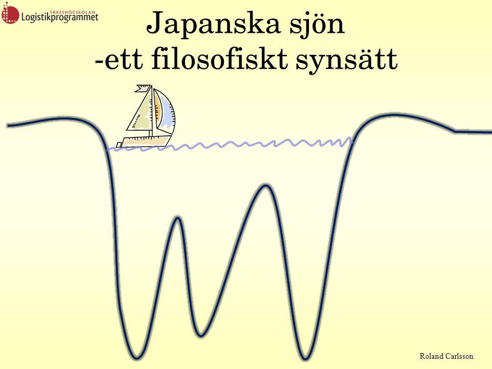 Japanska sjön -ett filosofiskt synsätt