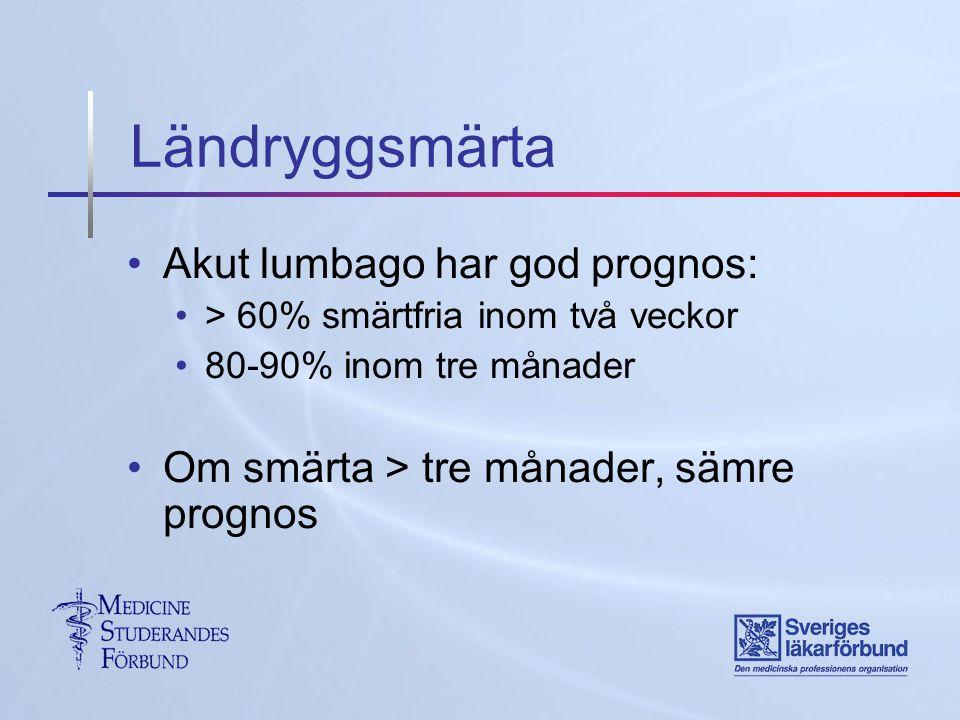 Ländryggsmärta Akut lumbago har god prognos: