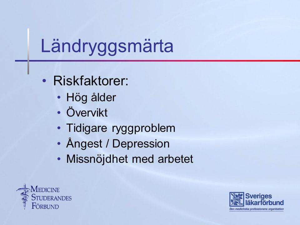 Ländryggsmärta Riskfaktorer: Hög ålder Övervikt Tidigare ryggproblem