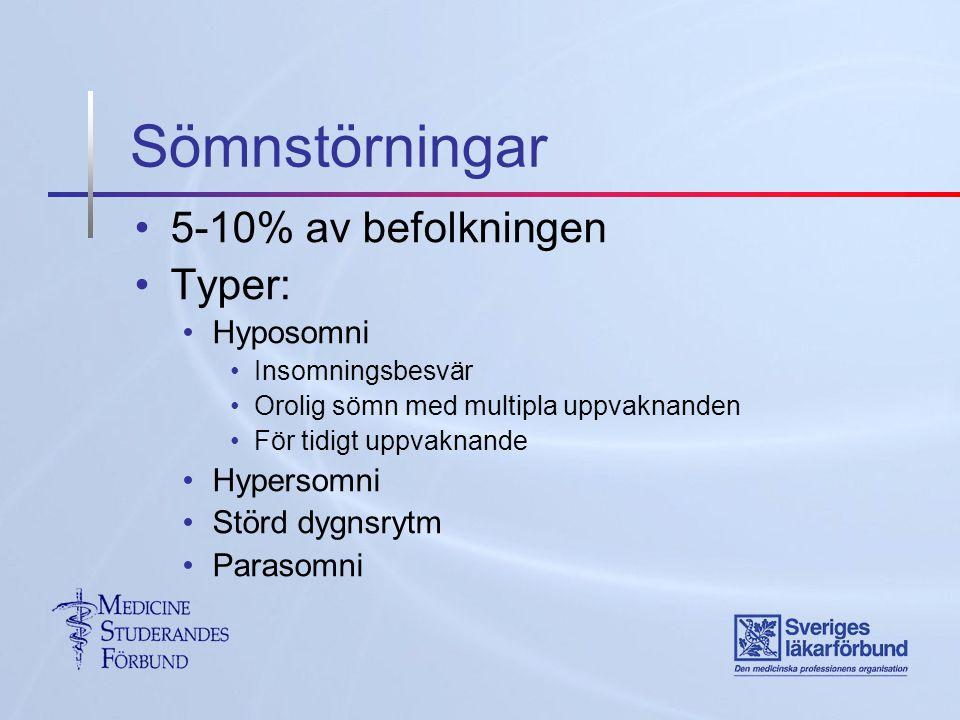 Sömnstörningar 5-10% av befolkningen Typer: Hyposomni Hypersomni