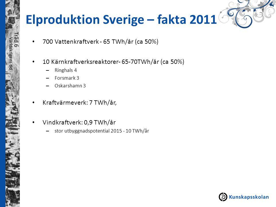 Elproduktion Sverige – fakta 2011