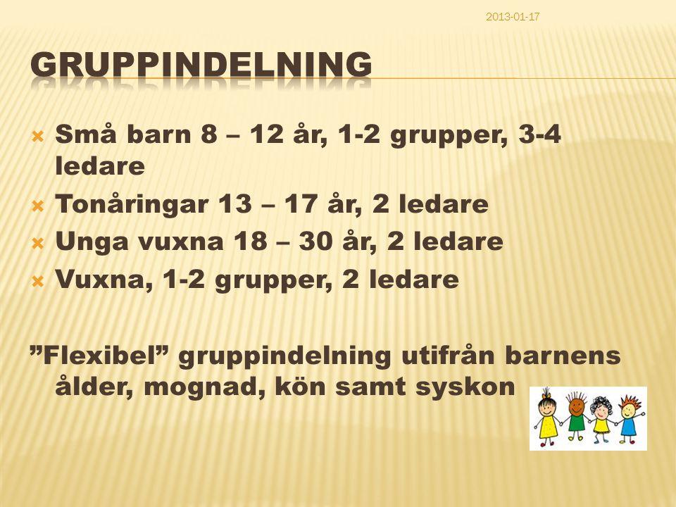 GRUPPINDELNING Små barn 8 – 12 år, 1-2 grupper, 3-4 ledare