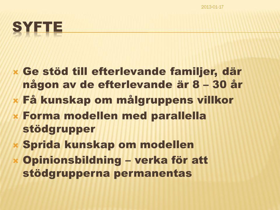 2013-01-17 SYFTE. Ge stöd till efterlevande familjer, där någon av de efterlevande är 8 – 30 år. Få kunskap om målgruppens villkor.