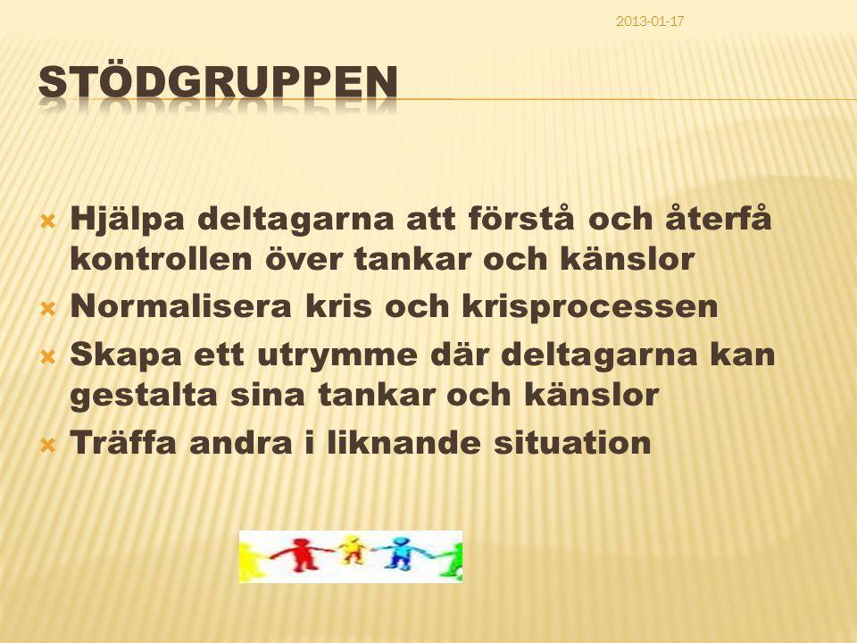 2013-01-17 STÖDGRUPPEN. Hjälpa deltagarna att förstå och återfå kontrollen över tankar och känslor.