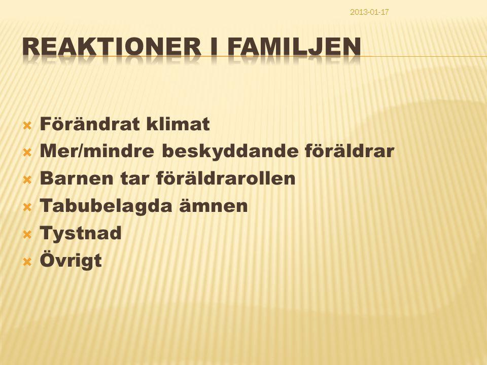 REAKTIONER I FAMILJEN Förändrat klimat