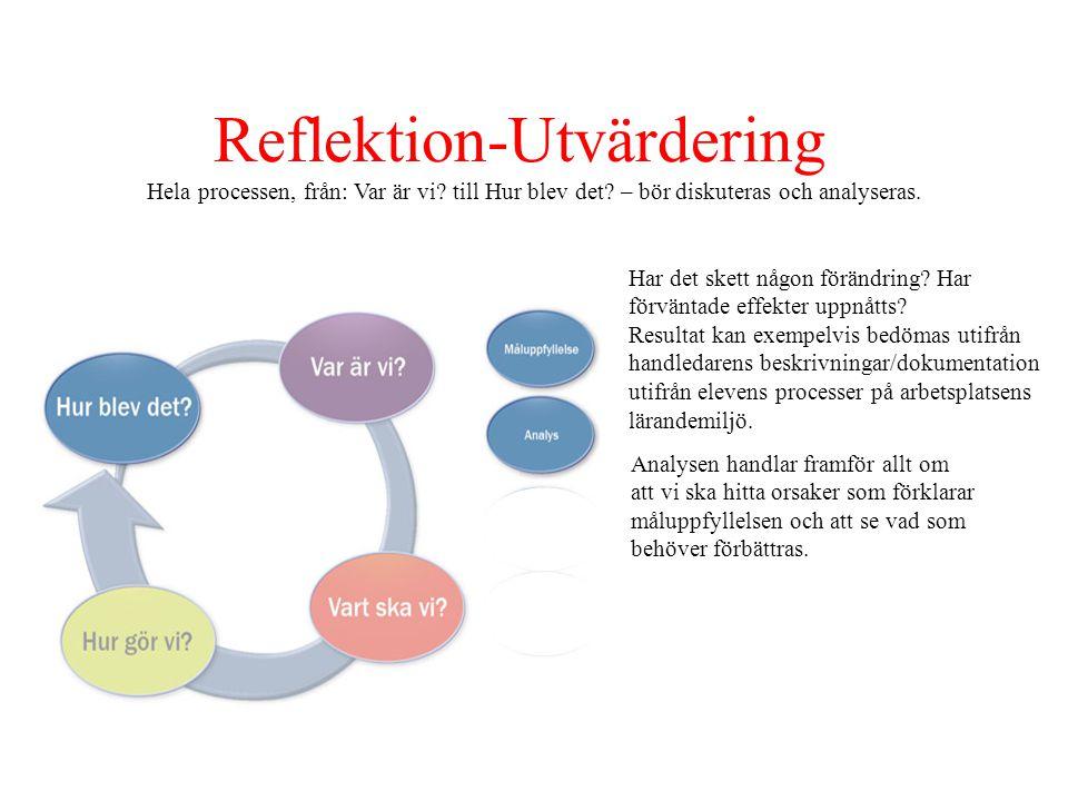 Reflektion-Utvärdering. Hela processen, från: Var är vi