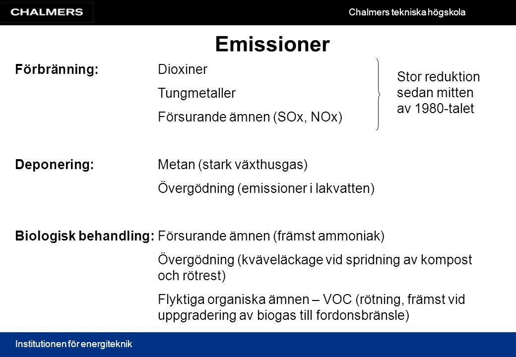 Emissioner Förbränning: Dioxiner Tungmetaller