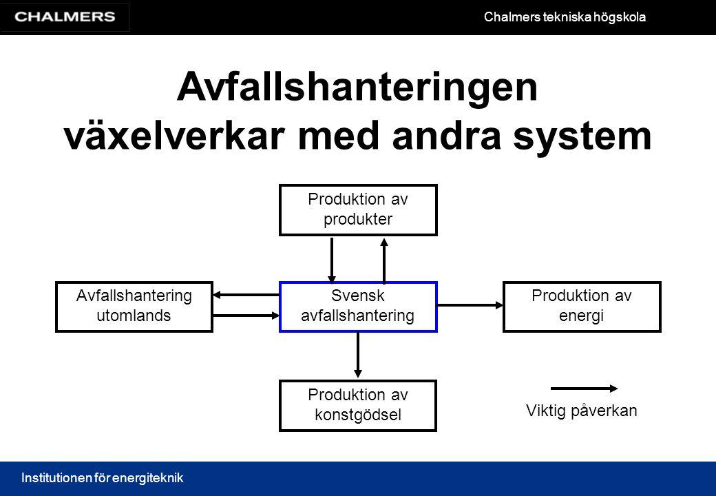 Avfallshanteringen växelverkar med andra system