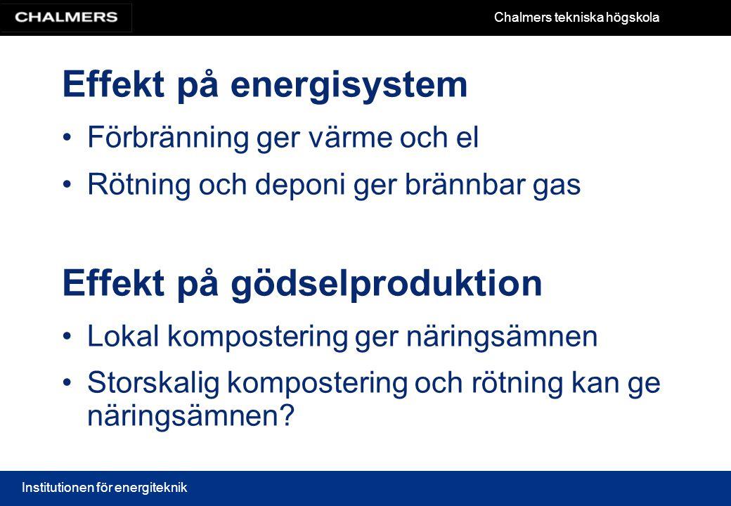 Effekt på energisystem