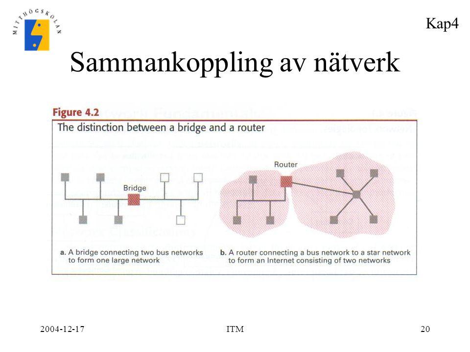 Sammankoppling av nätverk