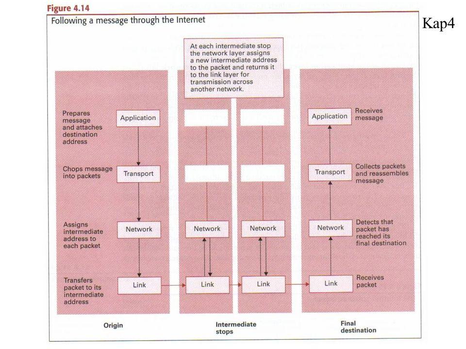 Kap4 2004-12-17 ITM