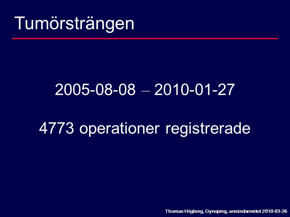 4773 operationer registrerade