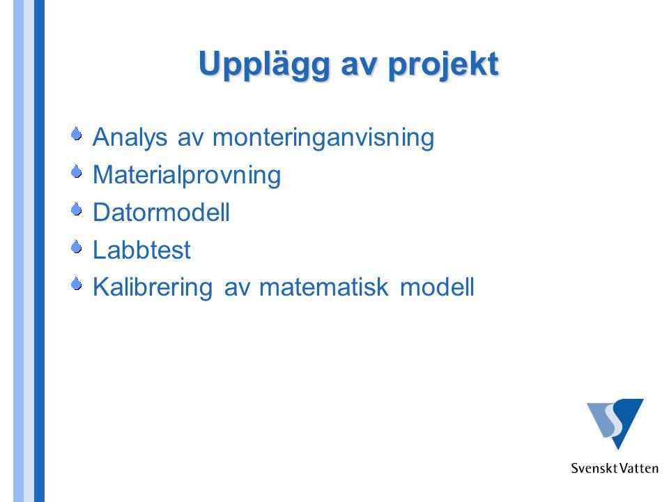 Upplägg av projekt Analys av monteringanvisning Materialprovning
