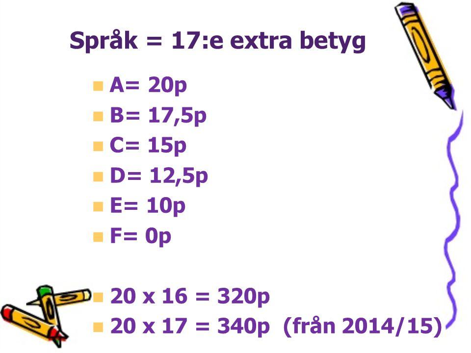 Språk = 17:e extra betyg A= 20p B= 17,5p C= 15p D= 12,5p E= 10p F= 0p