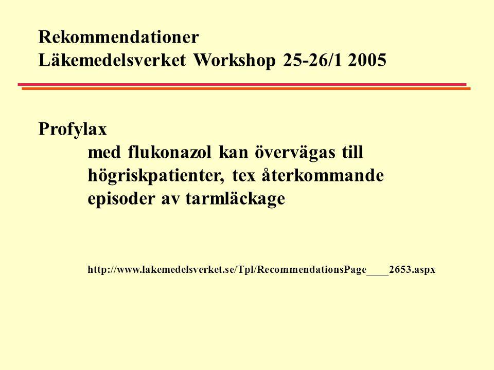 Rekommendationer Läkemedelsverket Workshop 25-26/1 2005. Profylax. med flukonazol kan övervägas till.