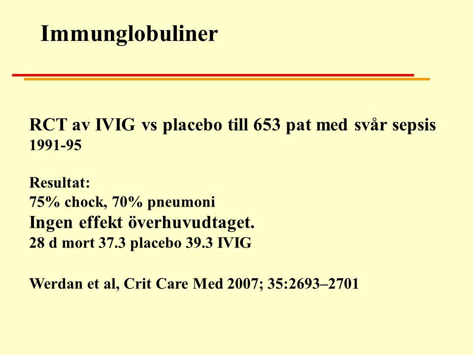 Immunglobuliner RCT av IVIG vs placebo till 653 pat med svår sepsis