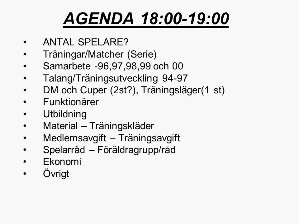 AGENDA 18:00-19:00 ANTAL SPELARE Träningar/Matcher (Serie)