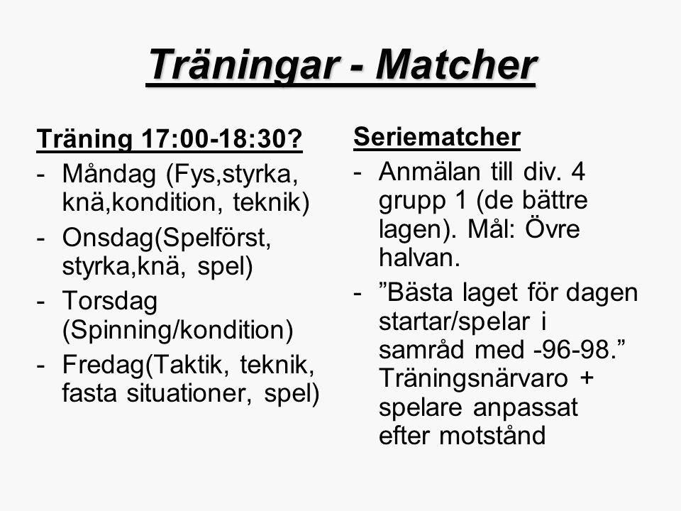 Träningar - Matcher Träning 17:00-18:30 Seriematcher