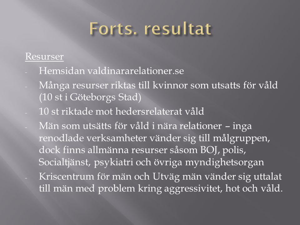 Forts. resultat Resurser Hemsidan valdinararelationer.se