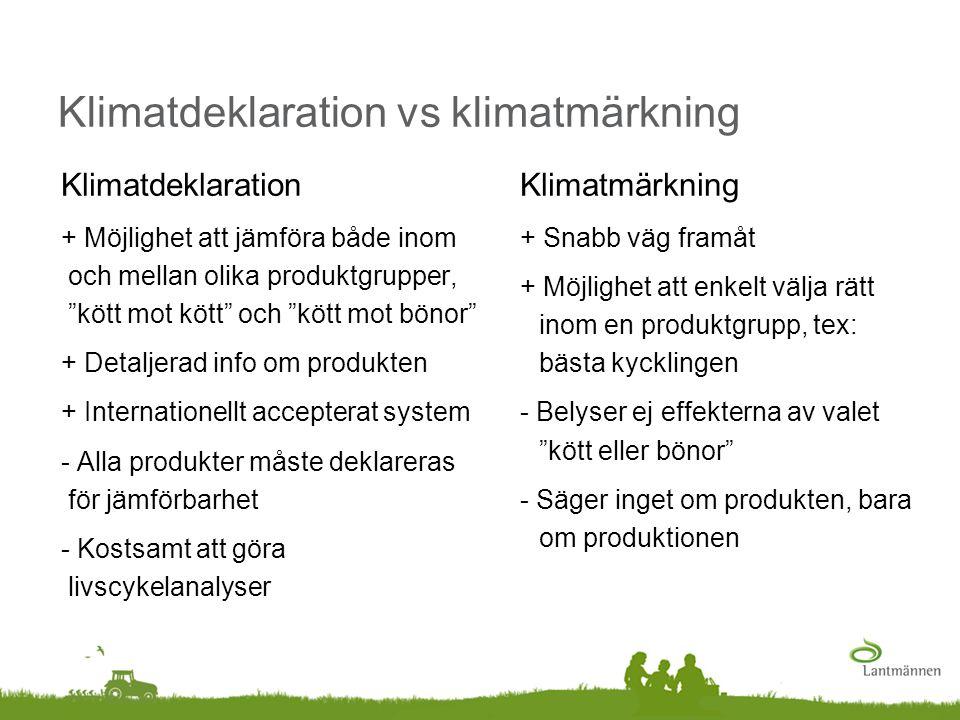 Klimatdeklaration vs klimatmärkning