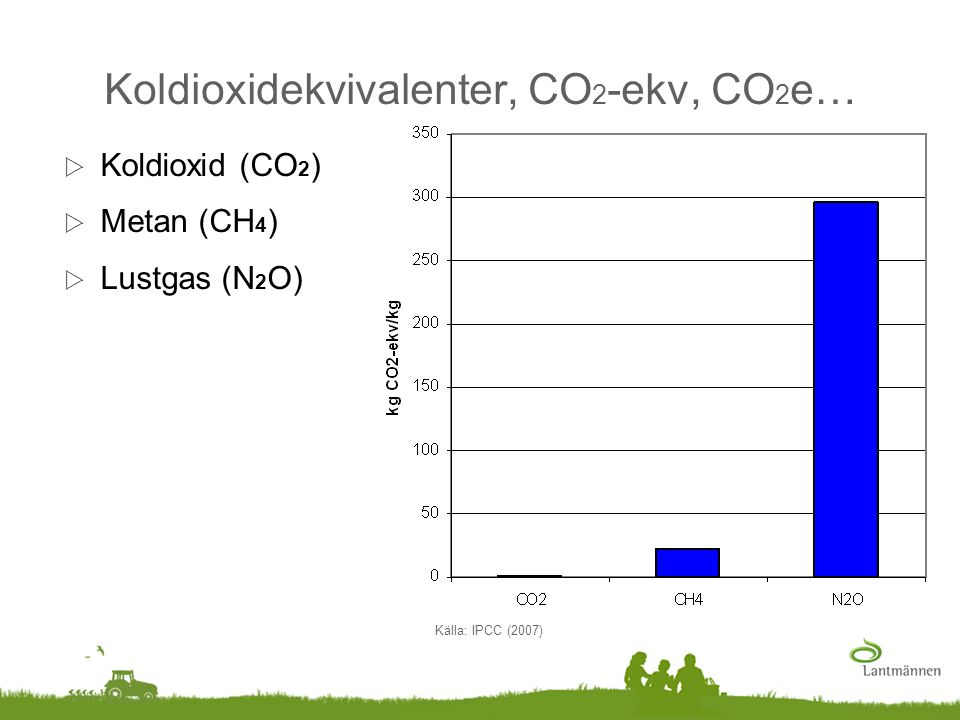 Koldioxidekvivalenter, CO2-ekv, CO2e…
