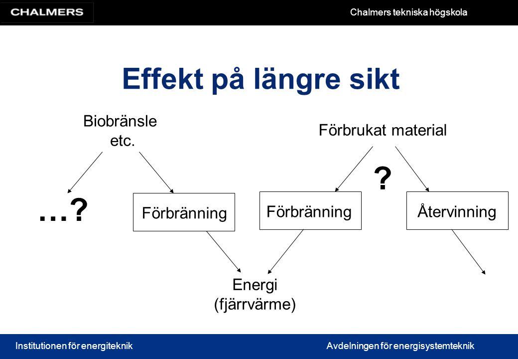 … Effekt på längre sikt Biobränsle etc. Förbrukat material