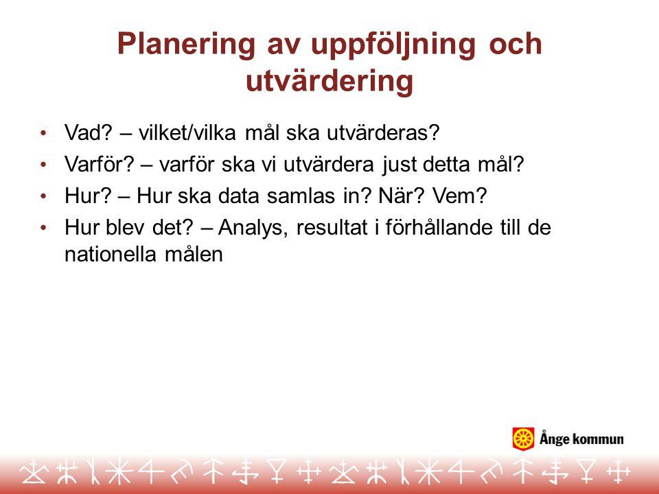 Planering av uppföljning och utvärdering