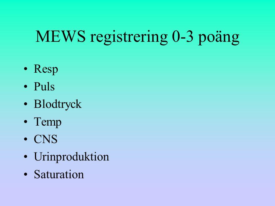 MEWS registrering 0-3 poäng