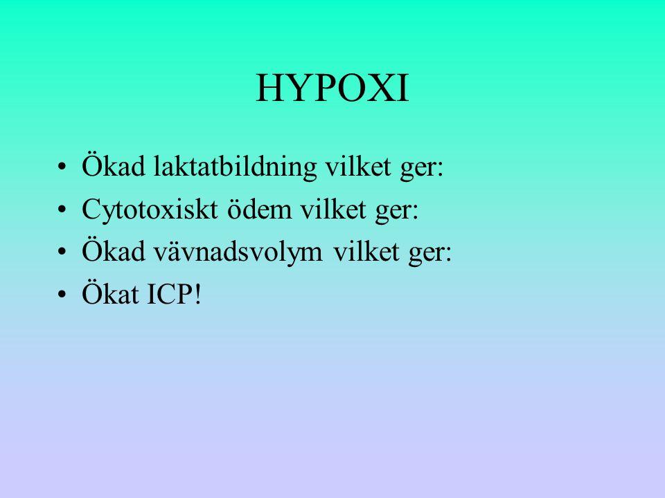 HYPOXI Ökad laktatbildning vilket ger: Cytotoxiskt ödem vilket ger: