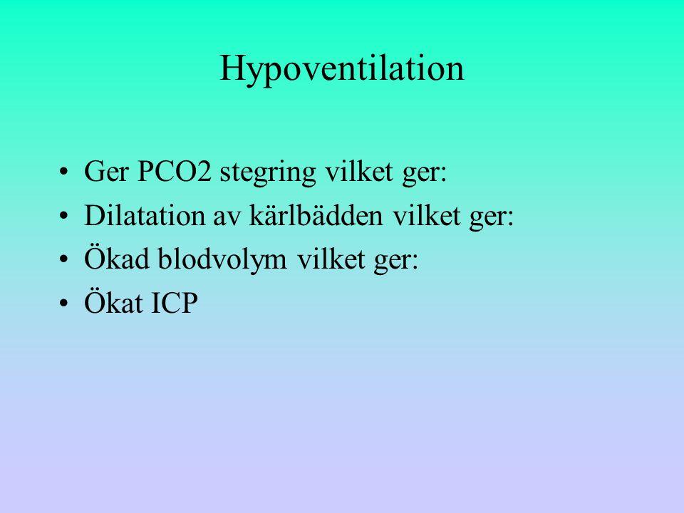 Hypoventilation Ger PCO2 stegring vilket ger: