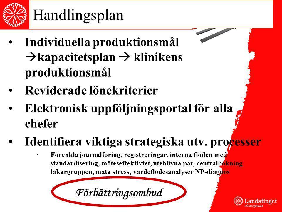 Handlingsplan Individuella produktionsmål kapacitetsplan  klinikens produktionsmål. Reviderade lönekriterier.