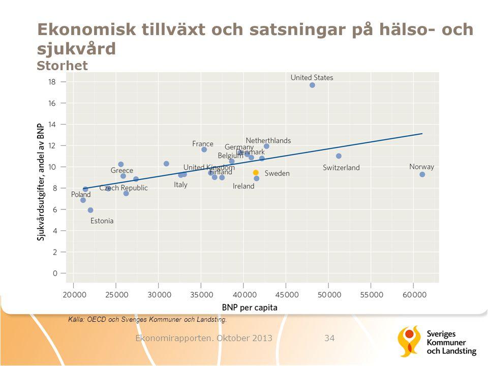Ekonomisk tillväxt och satsningar på hälso- och sjukvård Storhet