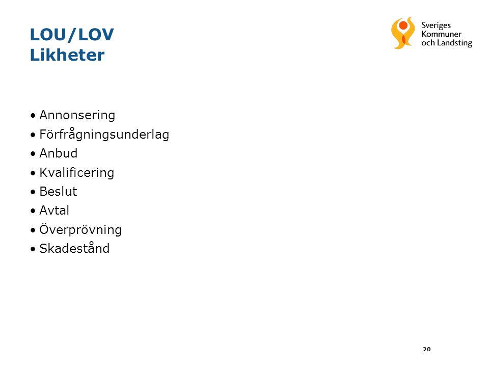 LOU/LOV Likheter Annonsering Förfrågningsunderlag Anbud Kvalificering