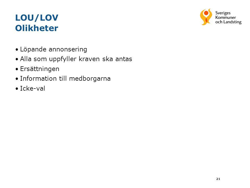 LOU/LOV Olikheter Löpande annonsering