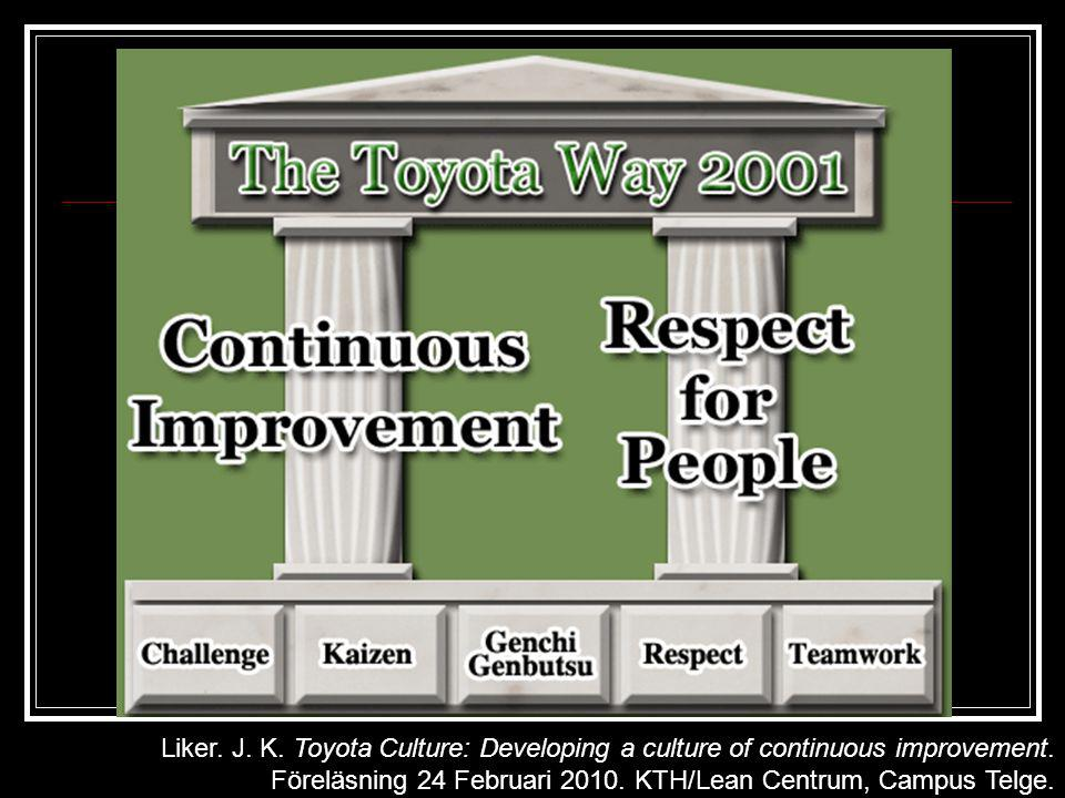 Liker. J. K. Toyota Culture: Developing a culture of continuous improvement.