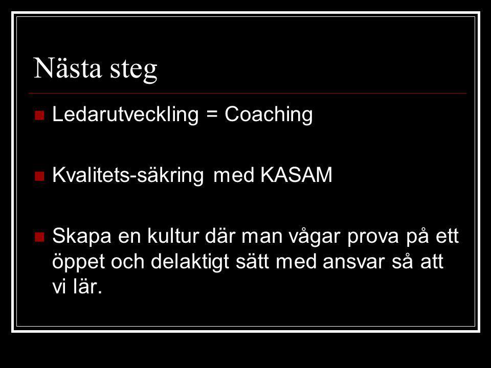 Nästa steg Ledarutveckling = Coaching Kvalitets-säkring med KASAM