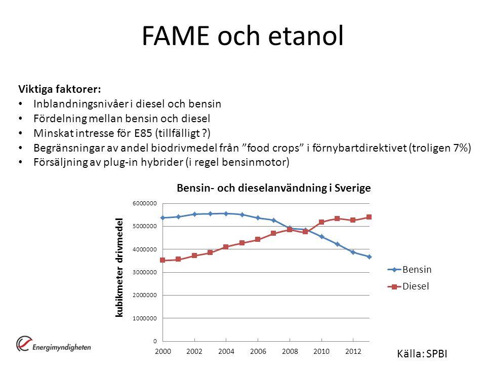 FAME och etanol Viktiga faktorer: