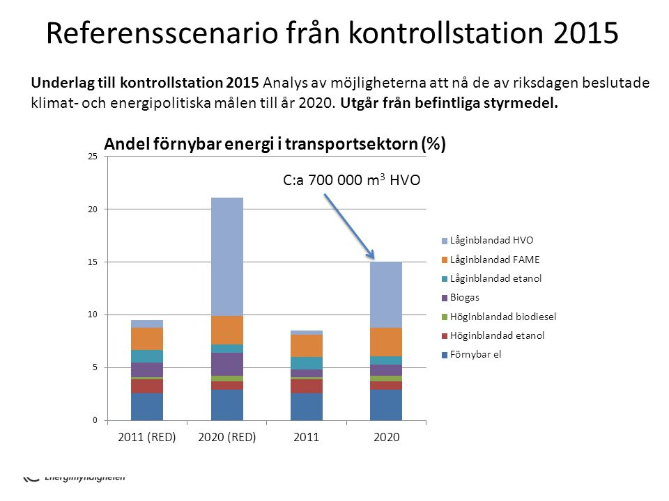 Referensscenario från kontrollstation 2015