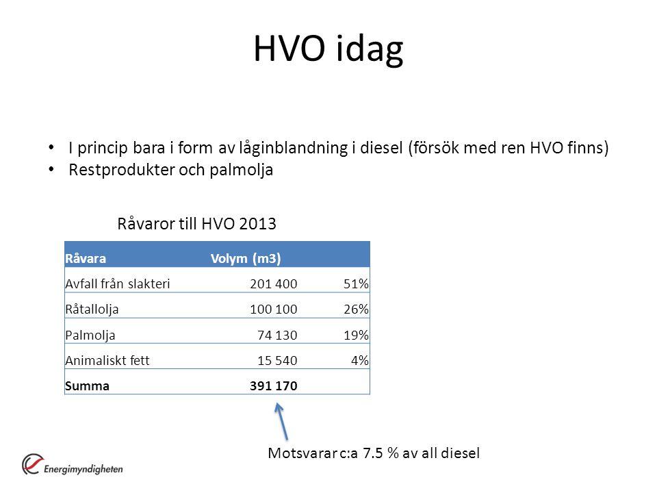 HVO idag I princip bara i form av låginblandning i diesel (försök med ren HVO finns) Restprodukter och palmolja.