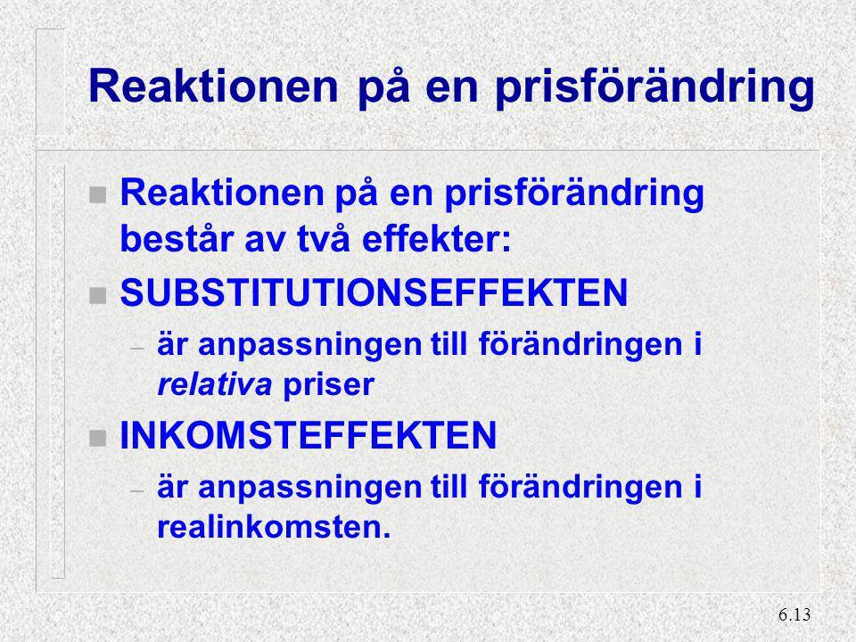Inkomst- och substitutionseffekten