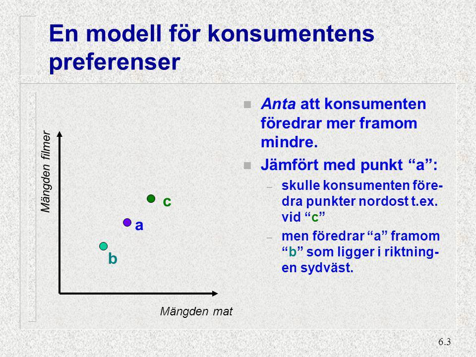 En modell för konsumenternas preferenser (2)