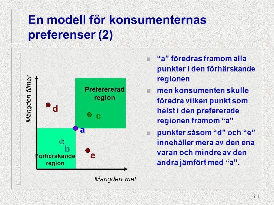 En modell för konsumenternas preferenser (3)