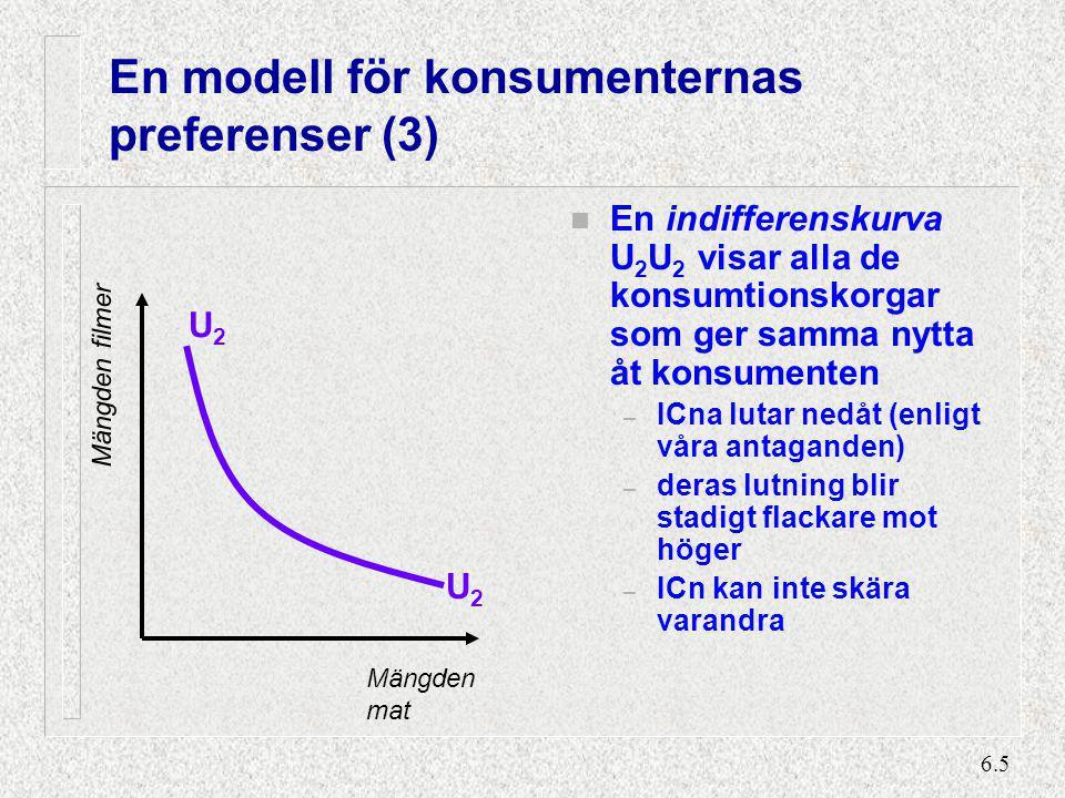 Konsumentens optimala val