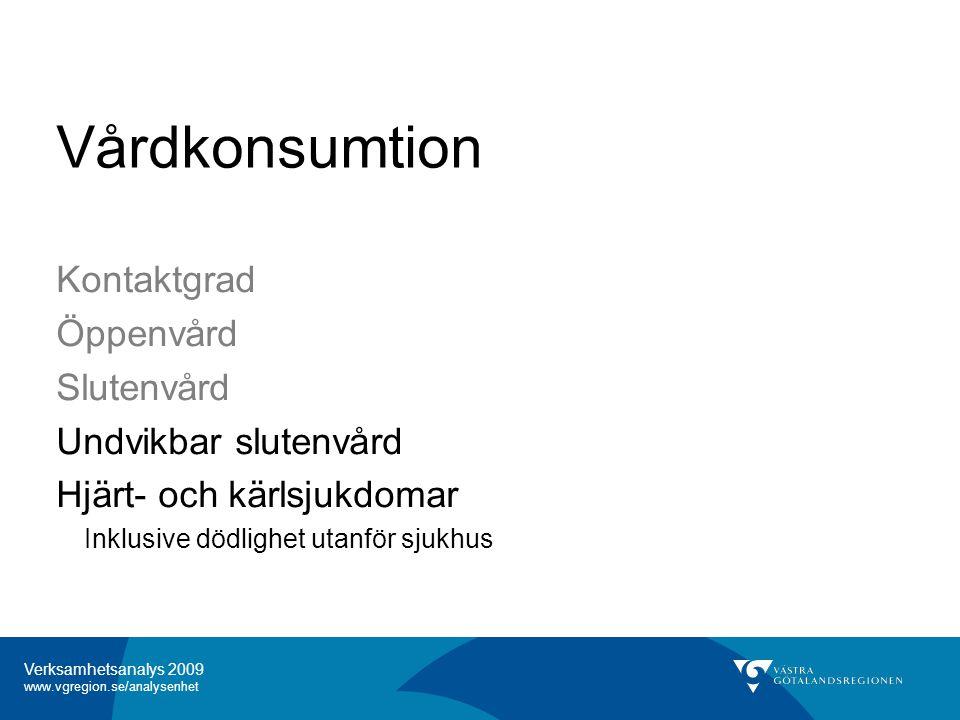 Vårdkonsumtion Kontaktgrad Öppenvård Slutenvård Undvikbar slutenvård